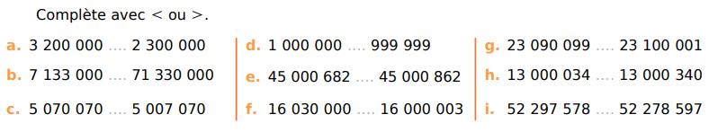 Comparer deux nombres entiers : exercices en CM1.