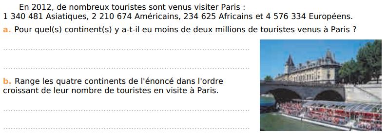 Des touristes à Paris : exercices en CM1.