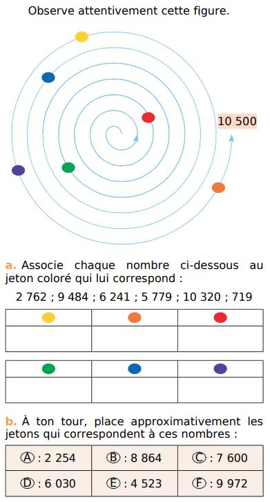 Des jetons colorés : exercices en CM1.