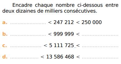 Encadrer chaque nombre entier : exercices en CM1.