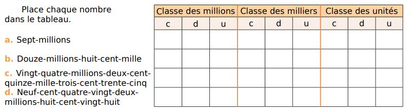 Placer chaque nombre entier : exercices en CM1.