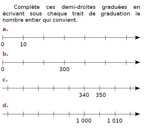 Compléter ces demi-droites graduées : exercices en CM1.