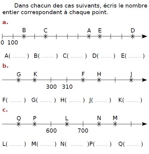 Droite graduée et nombre entier : exercices en CM2.