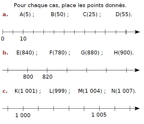 Placer les points donnés : exercices en CM2.