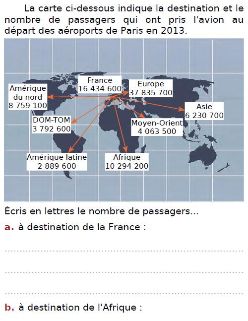 Destination des passagers : exercices en CM2.
