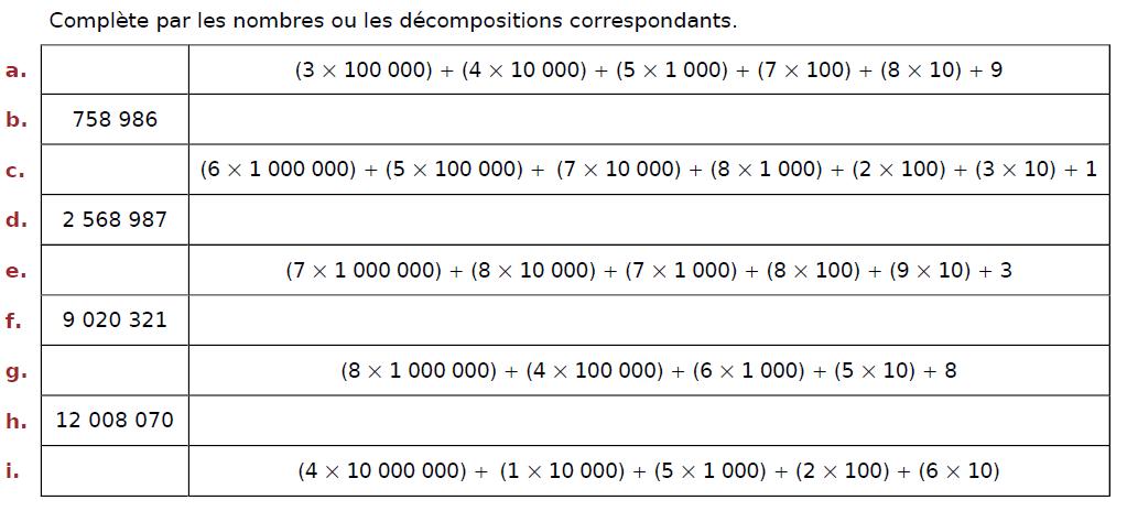 Décomposition d'un entier : exercices en CM2.