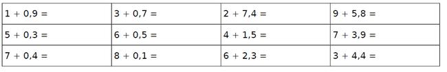 Calculer ces sommes : exercices en CM1.