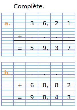 Additions de nombres décimaux : exercices en CM1.