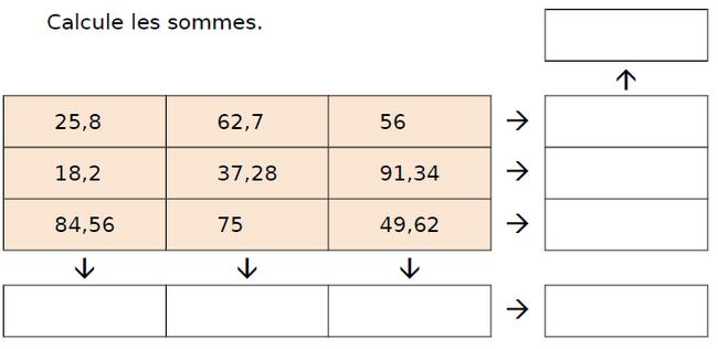 Calculer les sommes : exercices en CM1.