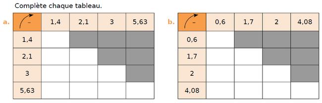 Calculer ces soustractions : exercices en CM1.