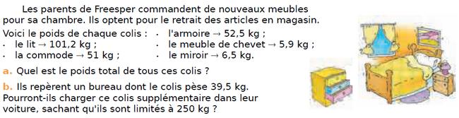 Meubles de chambre : exercices en CM1.