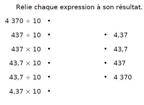 Diviser et multiplier par 10 : exercices en CM1.