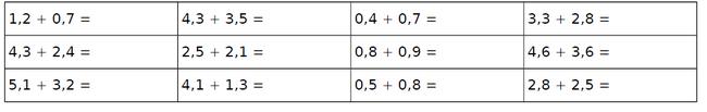 Calcul mental : exercices en CM1.