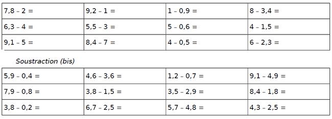 Calculer ces différences : exercices en CM1.