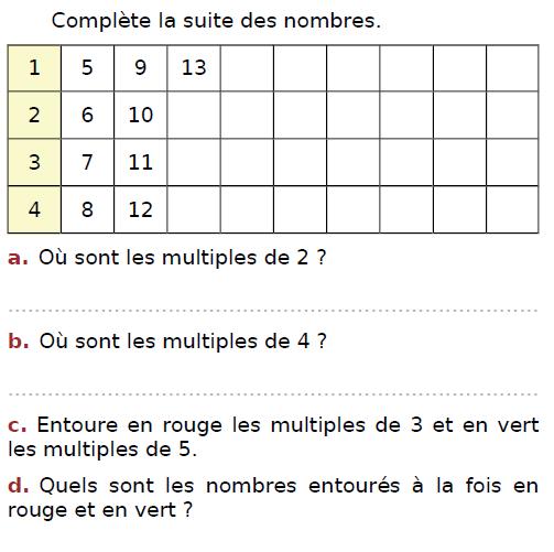 Suites de nombres : exercices en CM2.