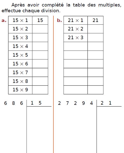 Effectuer les divisions : exercices en CM2.