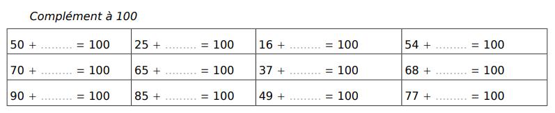 Compléter jusqu'à 100 : exercices en CM1.