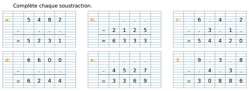 Compléter chaque soustraction : exercices en CM1.