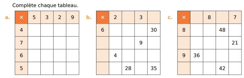 Tables de multiplications : exercices en CM1.