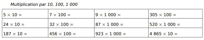 Multiplication par 10,100, 1 000 : exercices en CM1.