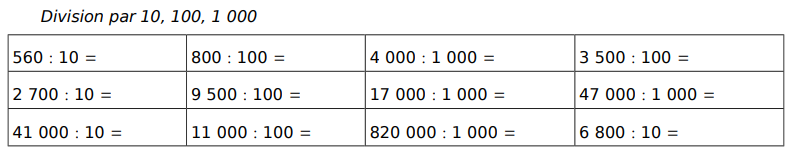 Division par 10, 100, 1 000 : exercices en CM1.