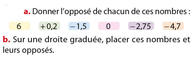 Opposé d'un nombre relatif : exercices en 5ème.
