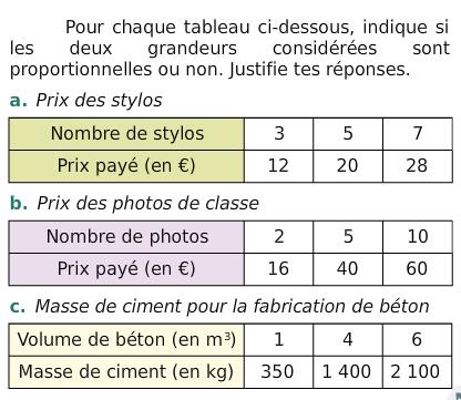 cours proportionnalité 6ème pdf
