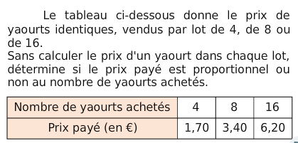 Prix de yaourts : exercices en 6ème.