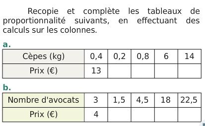 La proportionnalité : exercices de maths 6ème (sixième) à ...