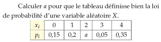 Loi de probabilité : exercices en 1ère S.