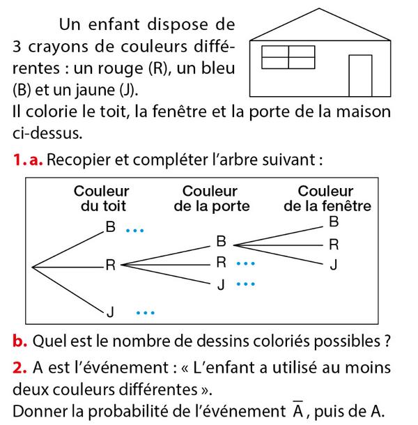 Probabilités et crayons : exercices en 3ème.