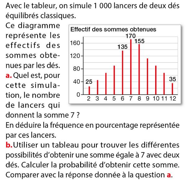 Comparer une fréquence et une probabilité : exercices en 3ème.