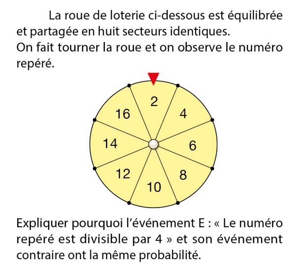 La roue de loterie : exercices en 3ème.