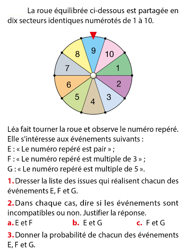 Une roue équilibrée : exercices en 3ème.