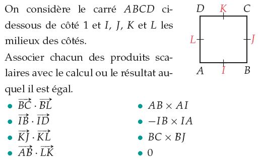 Produit scalaire dans un carré : exercices en 1ère S.