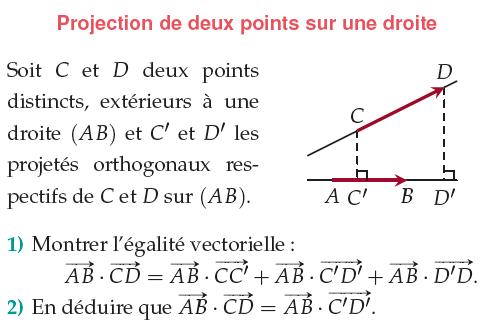 Projection de deux points sur une droite : exercices en 1ère S.