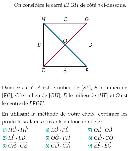 Exprimer des produits scalaires dans un carré : exercices en 1ère S.