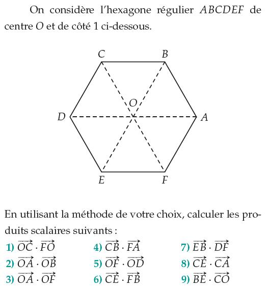 Produits scalaires dans un hexagone régulier : exercices en 1ère S.