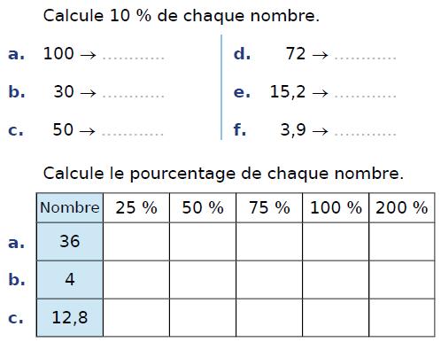 Pourcentages et proportionnalité : exercices en CM2.