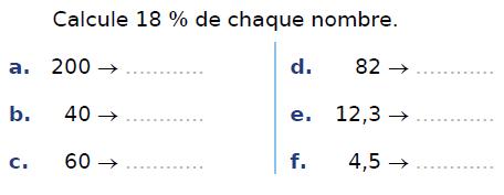 Calculer le pourcentage d'un valeur : exercices en CM2.