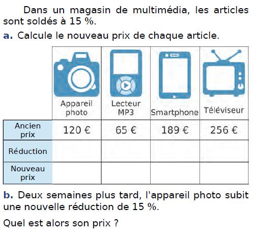 Magasin de multimédia et proportionnalité : exercices en CM2.