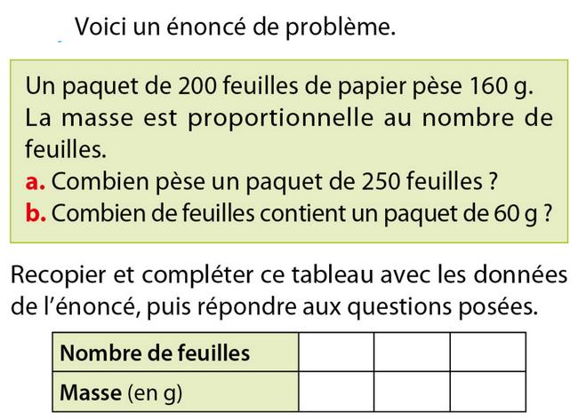 La Proportionnalite Exercices De Maths 5eme Cinquieme A Imprimer Et Telecharger En Pdf