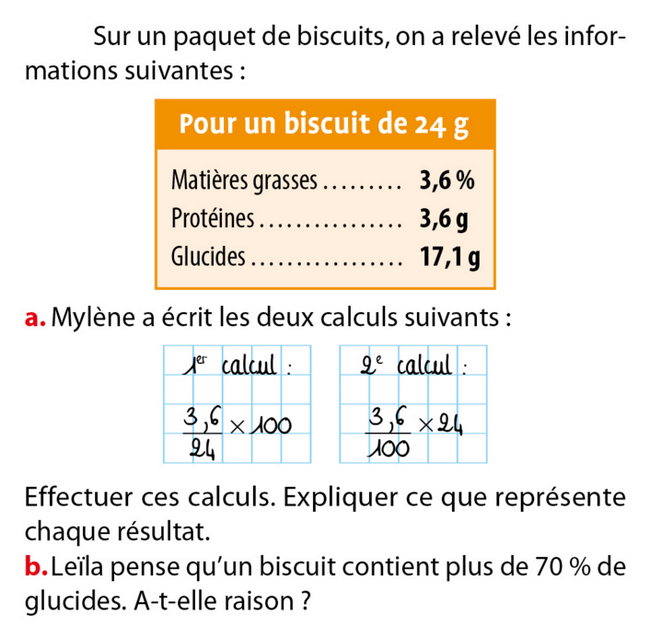 Un paquet de biscuits : exercices en 5ème.