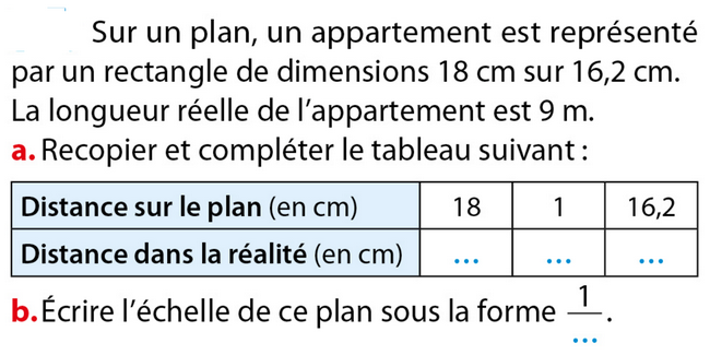 Plan d'un appartement : exercices en 5ème.