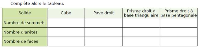 Nombres de sommets, arêtes et faces : exercices en CM1.