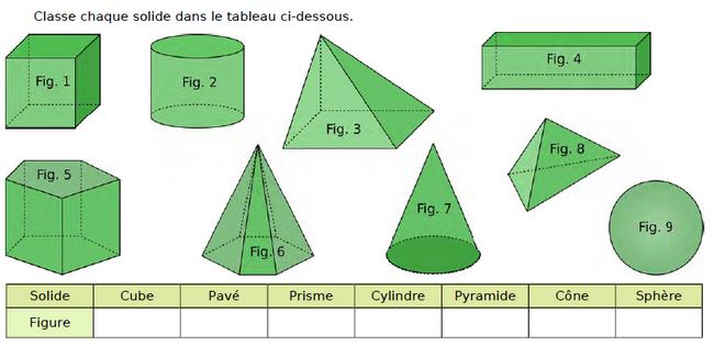 Classer chaque solide de l'espace : exercices en CM2.