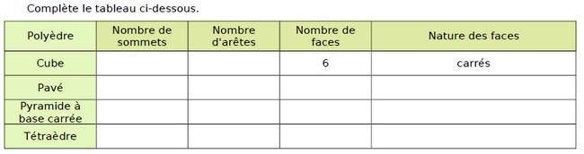 Cube, pavé droit, pyramide et tétraèdre : exercices en CM2.