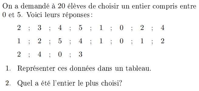 Choisir un entier  : exercices en 6ème.