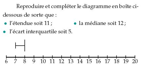 Compléter le diagramme en boîte : exercices en 1ère S.