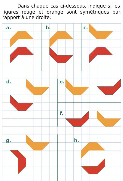 Indiquer si les figures sont symétriques : exercices en 6ème.